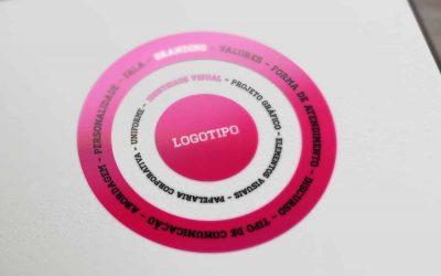Logotipo, identidade visual e branding…